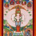 Retir de Nyungne amb el Ven. Thubten Wangchen